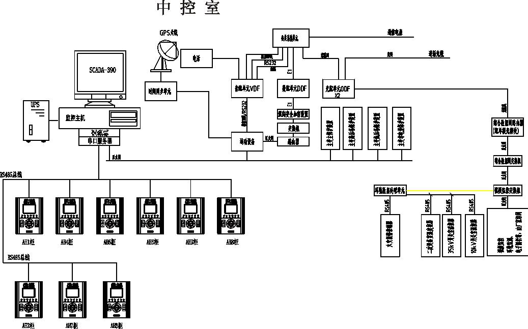 电路 电路图 电子 工程图 平面图 原理图 1037_647